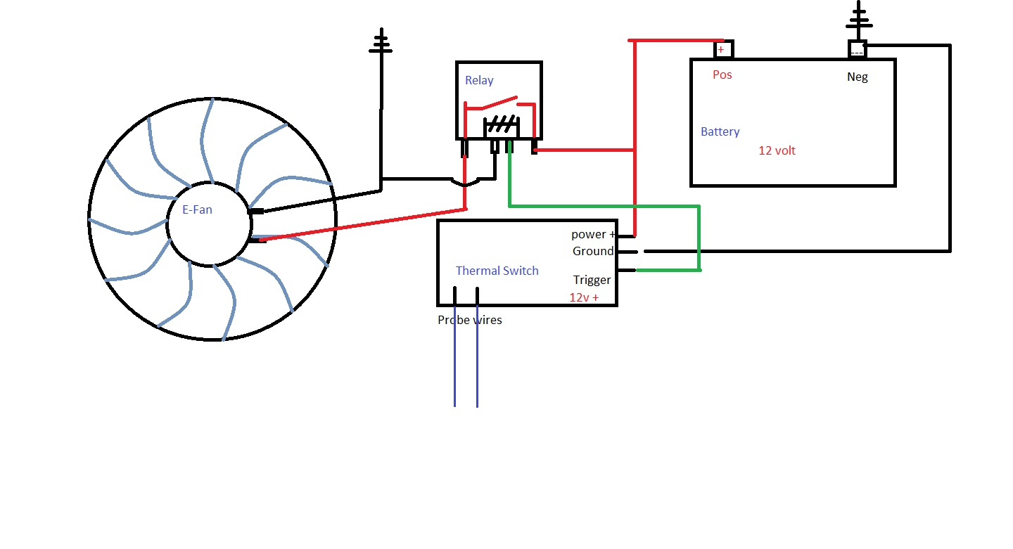 E Fan Diagram need a 2 second delay on a 12volt wire miscellaneous hardware electric fan wiring diagram capacitor at crackthecode.co